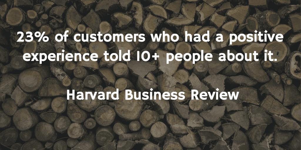 customer service statistic 3