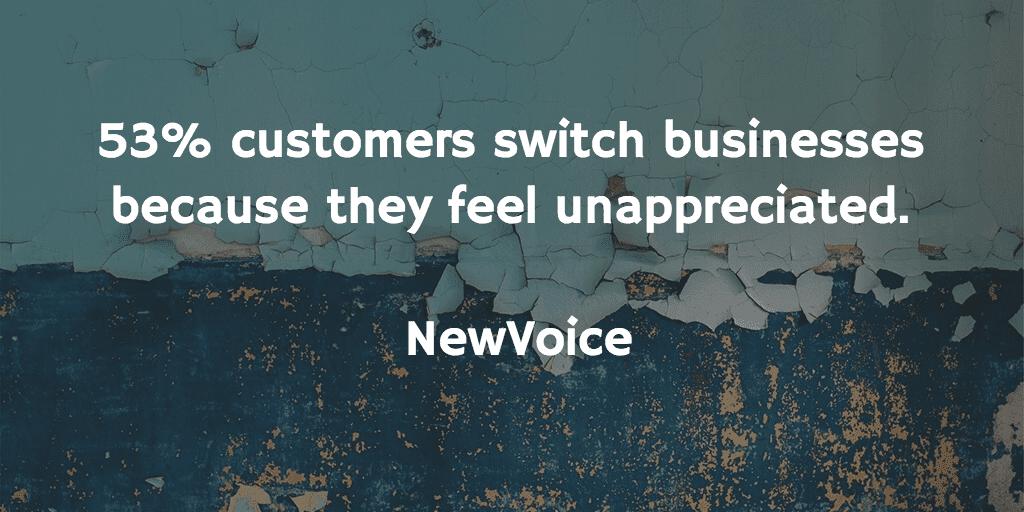 customer service statistic 4