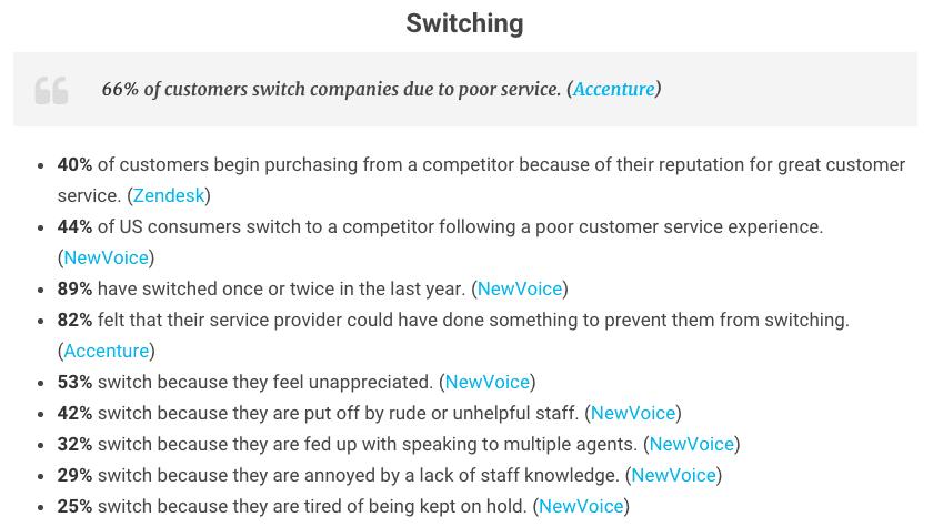 Customer Care Stats