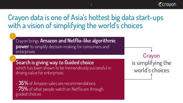 meet-crayon-data-asias-hottest-big-data-startup-2-638