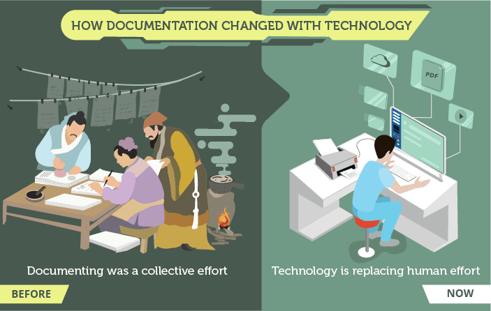 How Technical Writing Is Changing With The Times - How documentation changed with technology