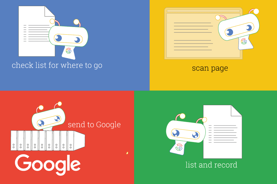 Search better than Google - GoogleBot
