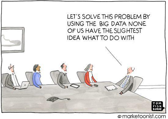 Data usage with AI