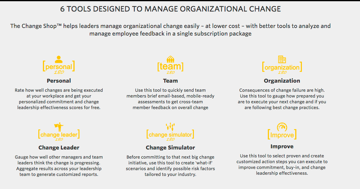 change management tools - the change shop