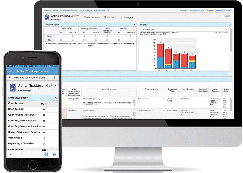 change management tools - Gensuite