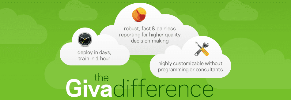 Top Change Management Tools - Giva