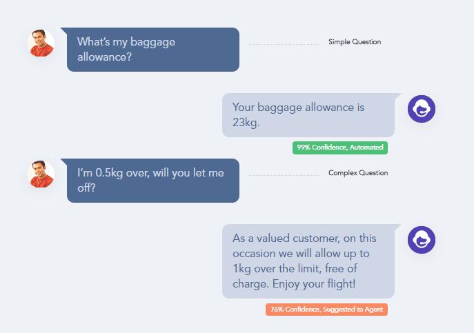 Customer support tools-digitalgenius