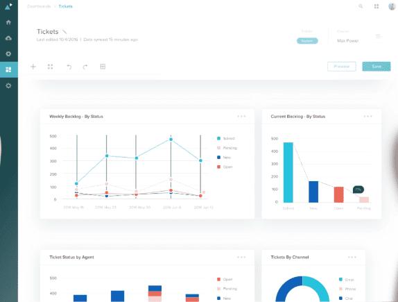 Customer support tools-zendesk