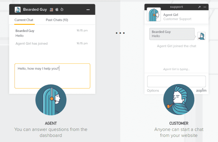 Customer service tools-zopimactual