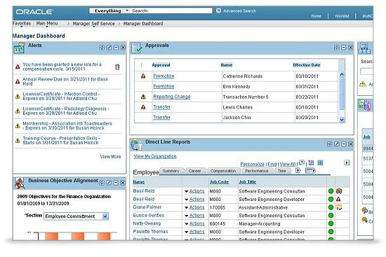 peoplesoft pricing