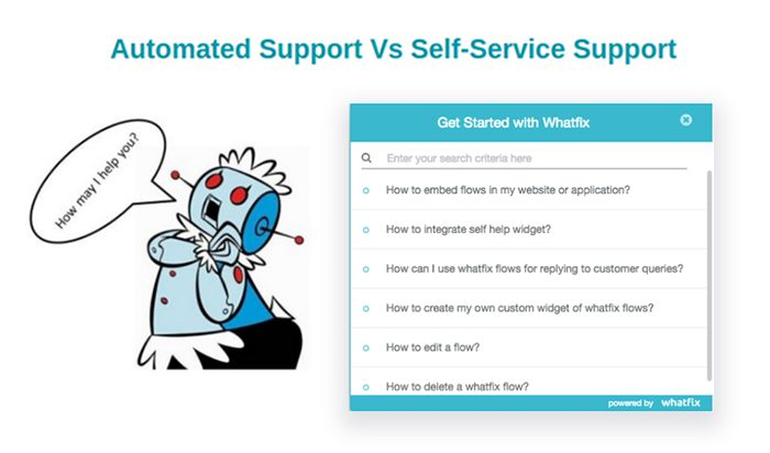automated support vs self-service support