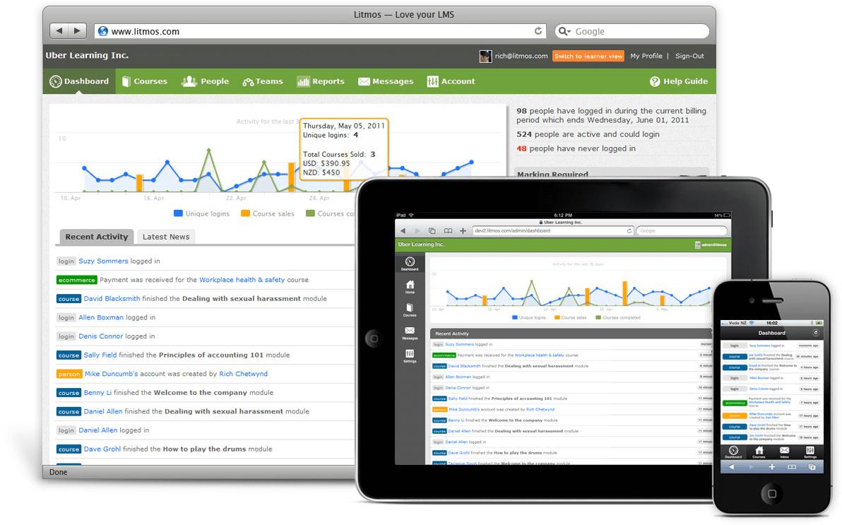 Salesforce AppExchange Apps - Litmos LMS
