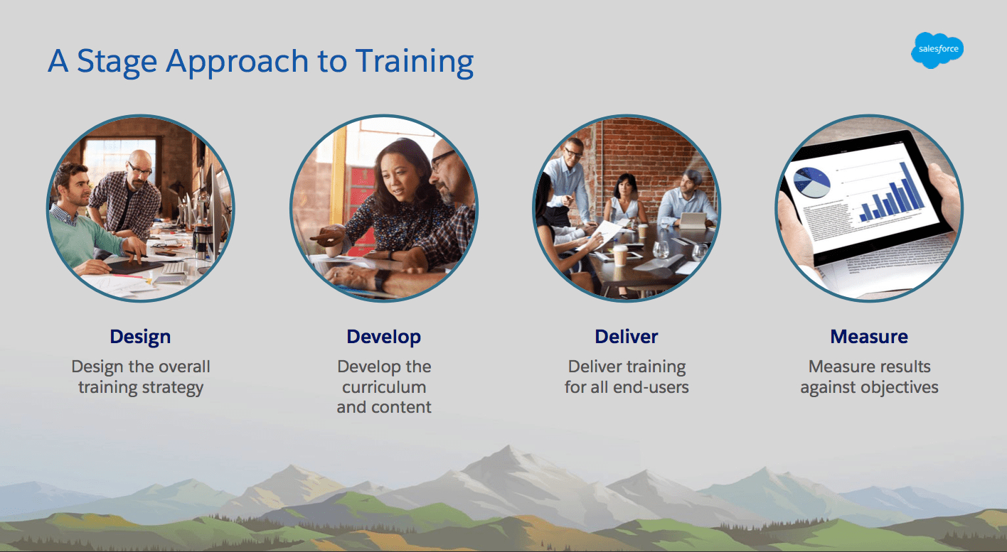 End User Training Strategy