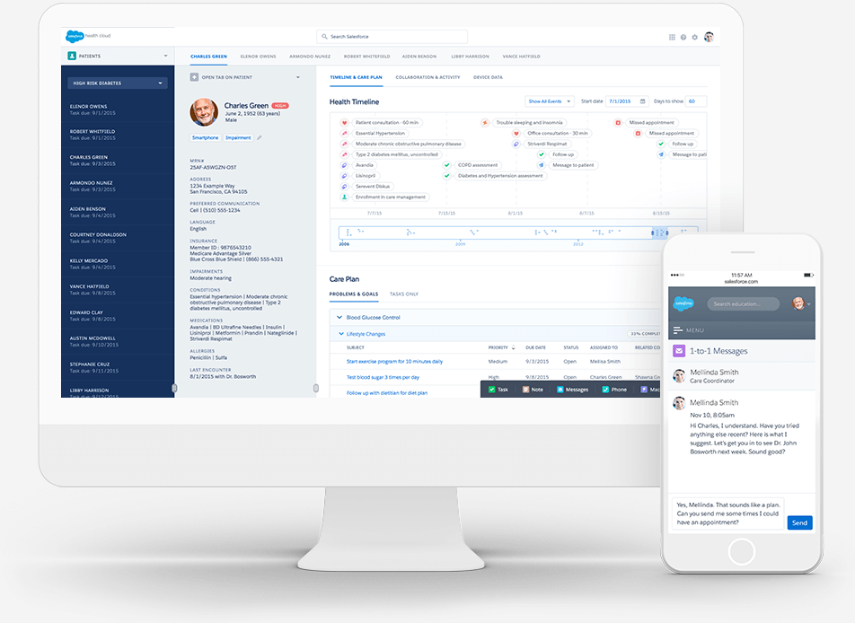 Salesforce Health Cloud - 10 Healthcare CRM Softwares to Give You a 360-degree View of the Customer