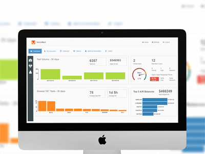 VerioMed - 10 Healthcare CRM Softwares to Give You a 360-degree View of the Customer