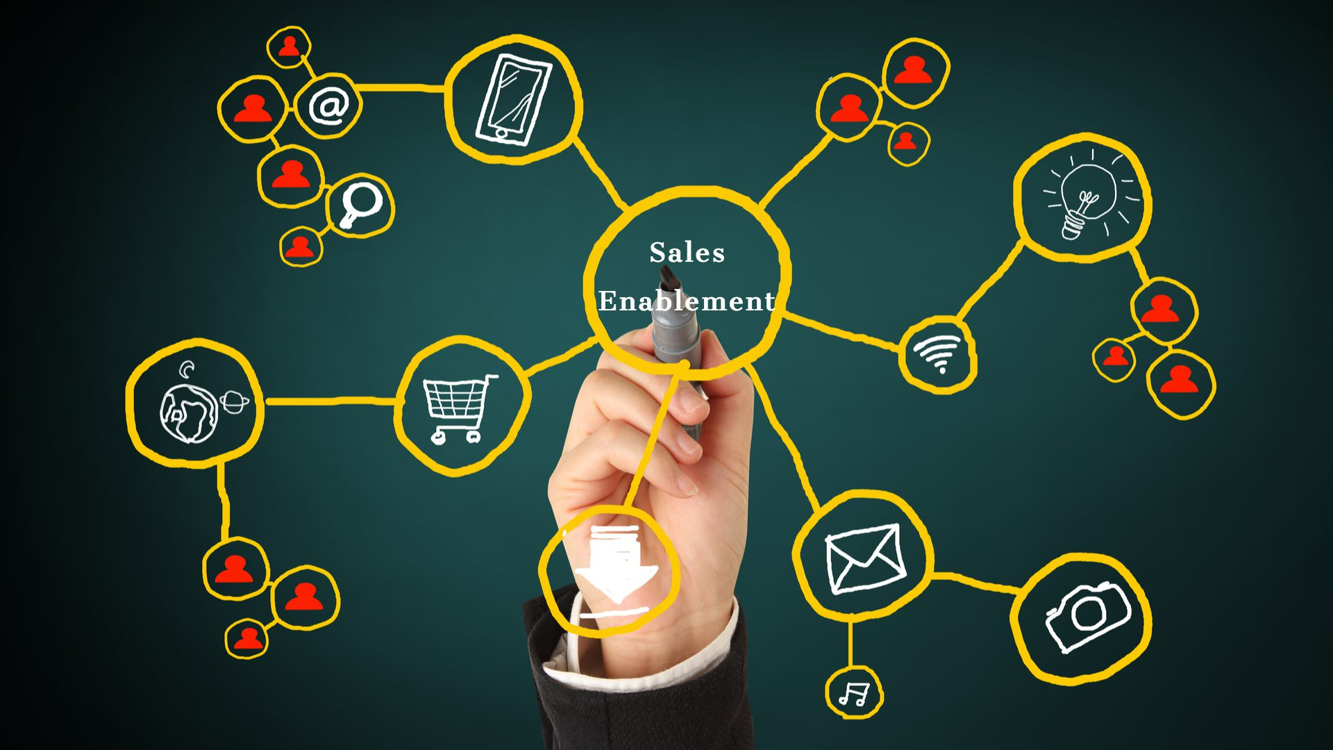 Top 20 Sales Enablement in 2020 Tools To Empower Your Sales Team [Updated]