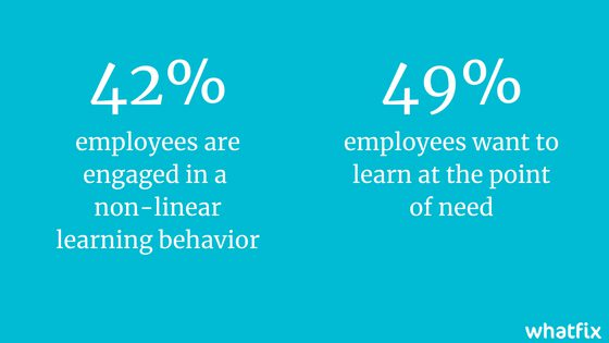 employees want realtime learning