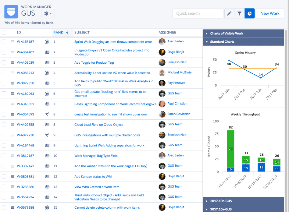 Salesforce Agile Accelerator - Looking for a tool to drive successful Lightning Migration? Here are 23!