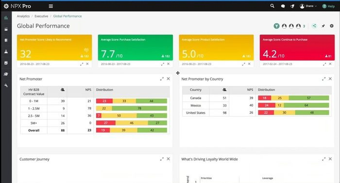 cxm tools-13 Customer Experience Management Tools in 2019 For An Improved CX