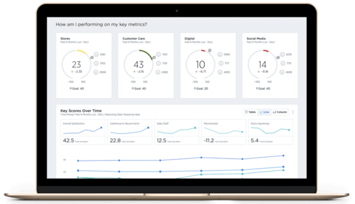 cxm tools- 13 Customer Experience Management Tools in 2019 For An Improved CX
