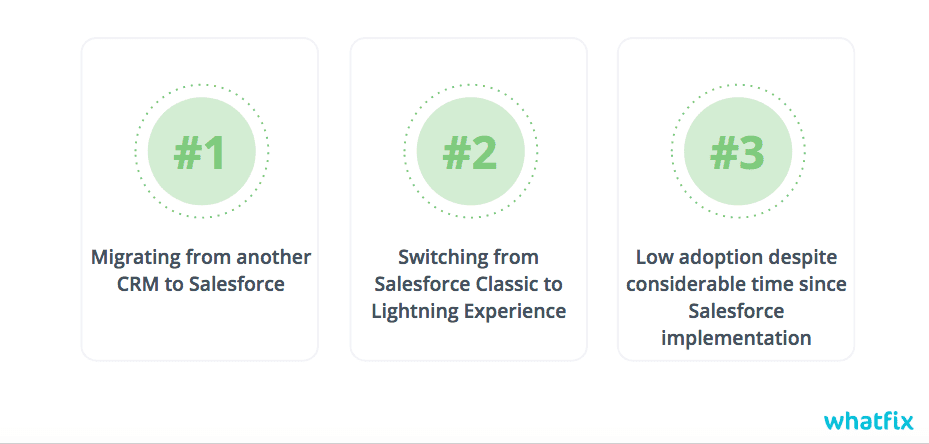 13 Salesforce Adoption Strategies To Ensure Maximum ROI