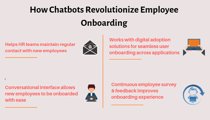 How Chatbots Revolutionize Employee Onboarding (2)