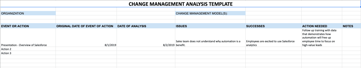 Change Management Analysis Template