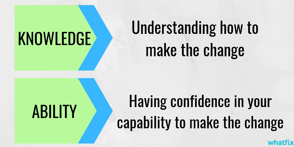 ADKAR change management model - Knowledge vs Ability to change