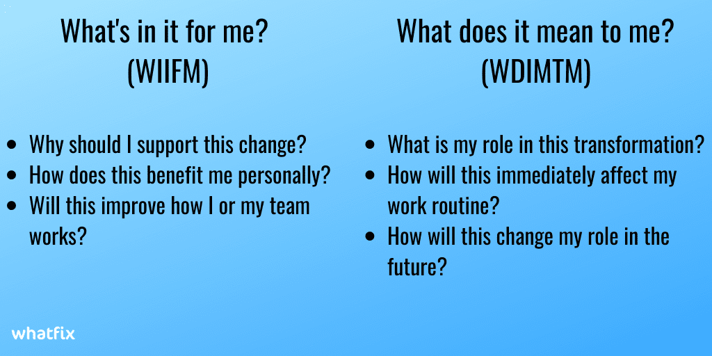 digital transformation roadmap-What's in it for me_ (WIIFM) (2)