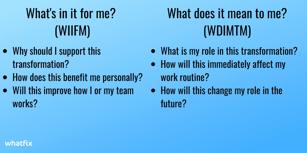 digital transformation- What's in it for me_ (WIIFM)