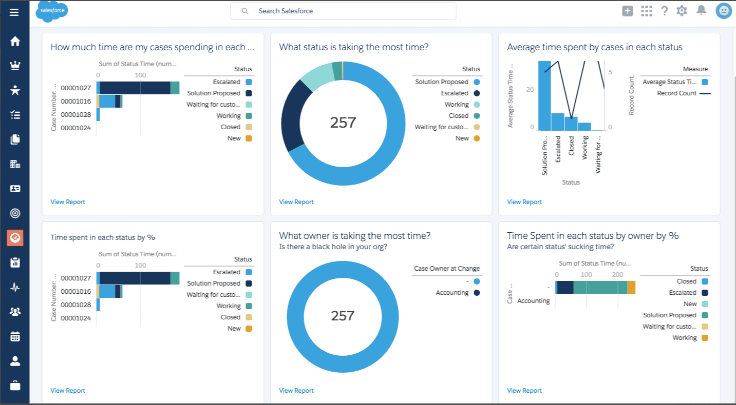 Salesforce Integrations to Boost Productivity Across Your Organization