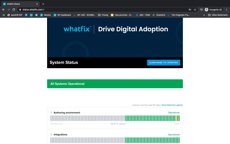 Whatfix Status Page