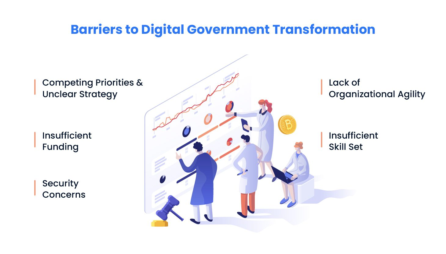 Barriers to Digital Government Transformation