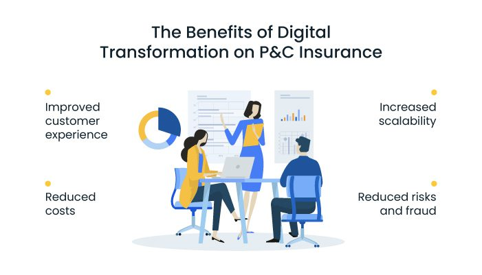 The Benefits of Digital Transformation on P&C Insurance