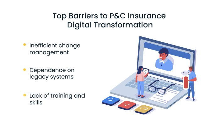 Top Barriers to P&C Insurance Digital Transformation