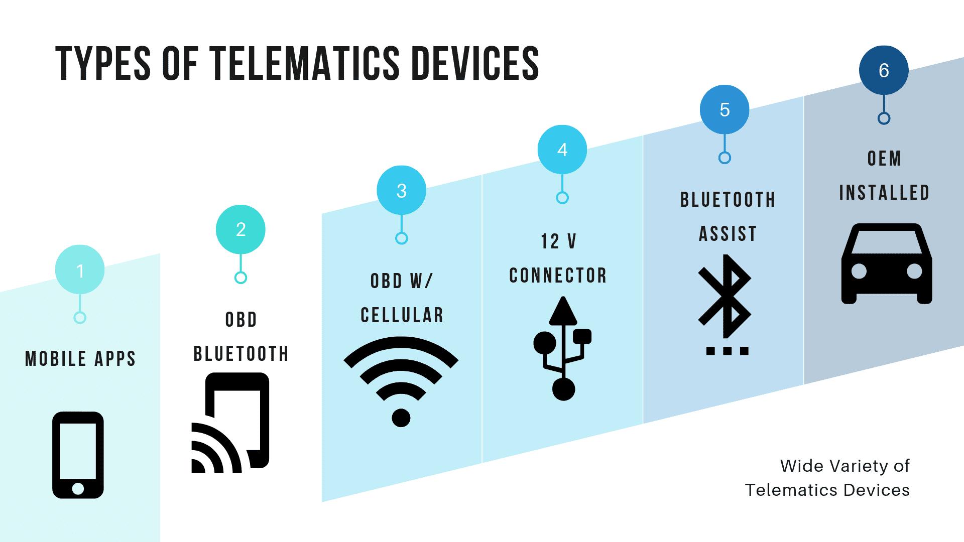 telematics-devices