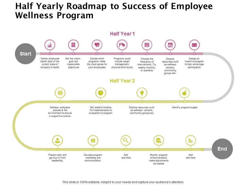 employee-success-roadmap