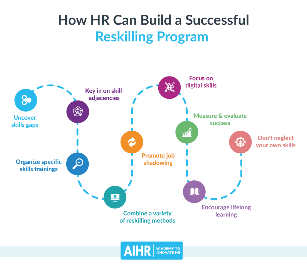 hr-reskilling-program
