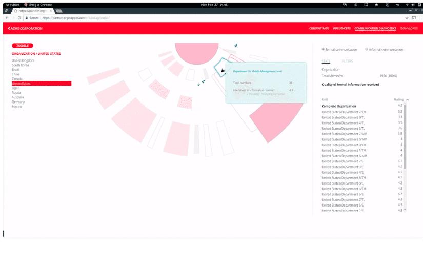 orgmapper-influence-software-vendor