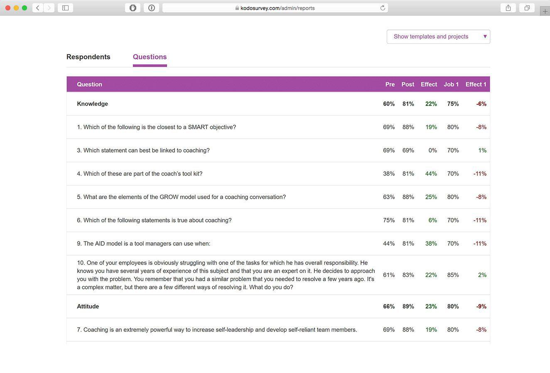 kodo-survey-screenshot